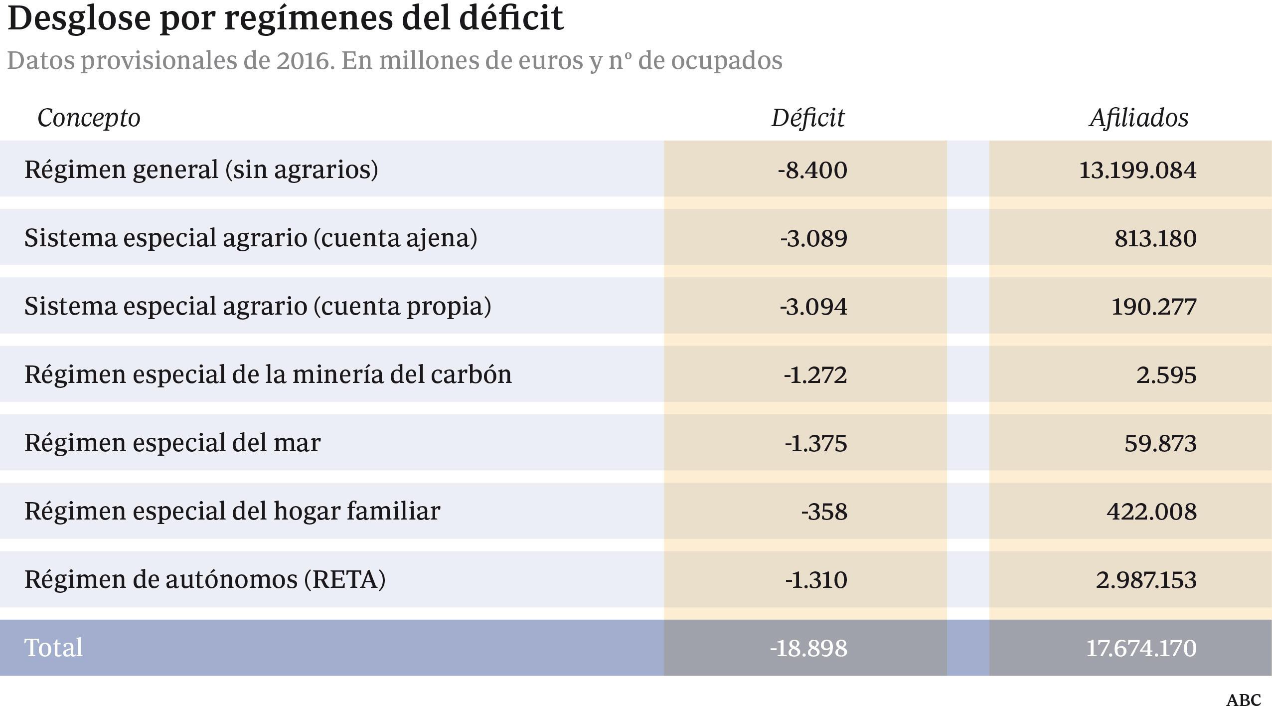 Bmn debe dotar 700 millones m s ante su fusi n con bankia for Bmn clausula suelo 2016