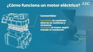 Así funciona un coche eléctrico