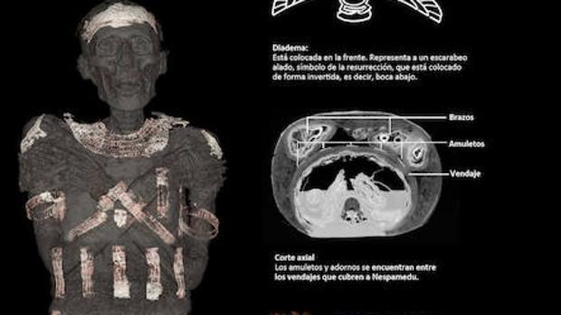 Los últimos secretos de la momia de Nespamedu, el médico del faraón