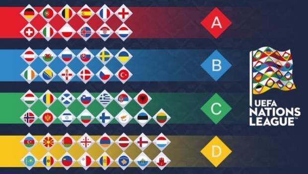 España estará en grupo A de la Liga de las Naciones