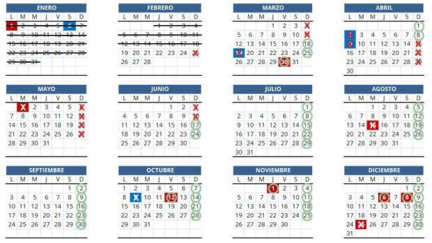 Nuevos horarios comerciales en Valencia: calendario con los domingos y festivos que cerrarán las tiendas