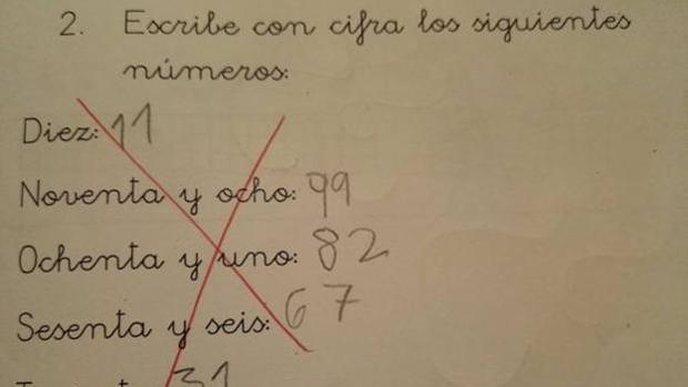 El examen que ha dado la vuelta a España: ¿Es correcta la respuesta de este niño?