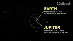 Cuatro posibles candidatos para ser el Planeta 9