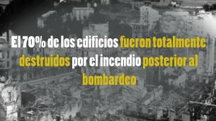 GUERNICA 80: años del bombardeo