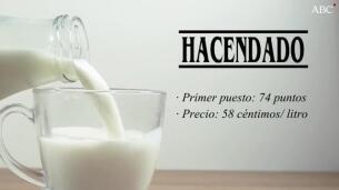 Esta es la mejor leche semidesnatada de España, según la OCU, y de las más baratas