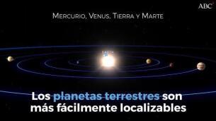 La Tierra, al descubierto